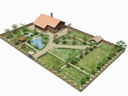 Как оформить дарение дома с земельным участком?